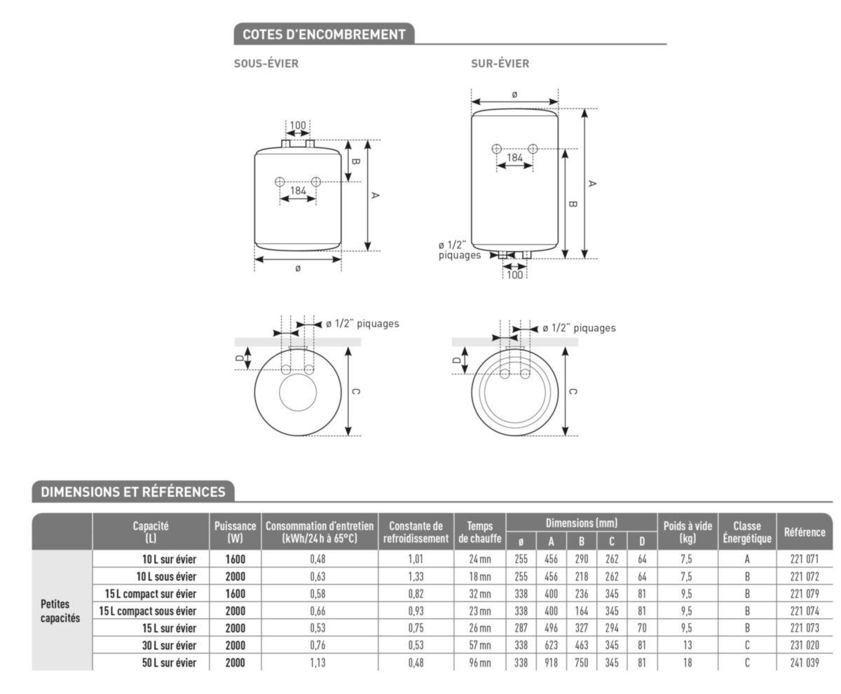 Chauffe-eau électrique petite capacité 15 litres sur évier Classe énergétique B réf. 221073